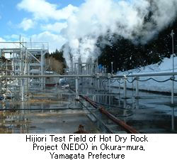 Hijiori Test Field of Hot Dry Rock Project (NEDO)
